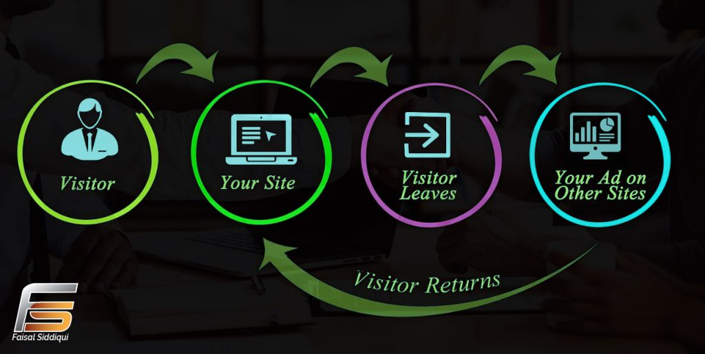 Remarketing for a Successful Digital Marketing Strategy