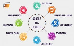 Why Google ads and why Businesses should use this Platform?